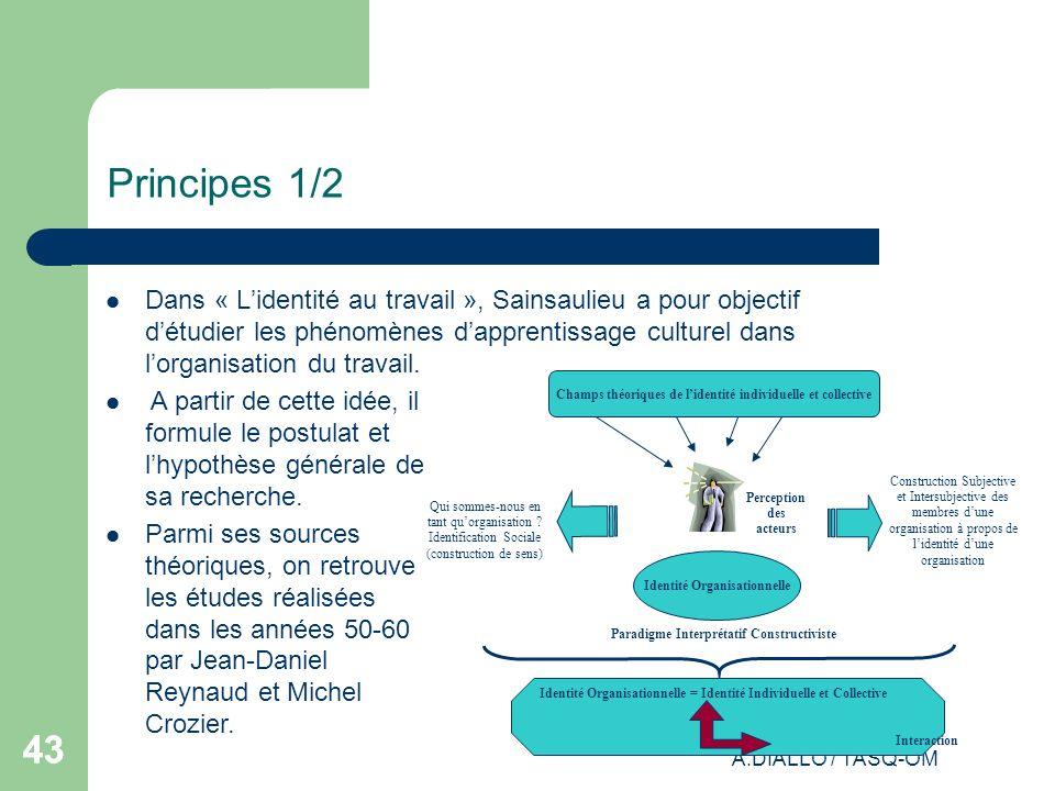 A.DIALLO / TASQ-OM 43 Principes 1/2 Dans « Lidentité au travail », Sainsaulieu a pour objectif détudier les phénomènes dapprentissage culturel dans lo