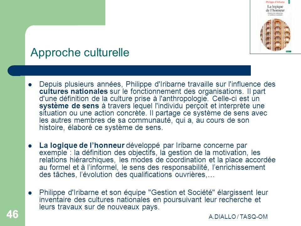 A.DIALLO / TASQ-OM 46 Approche culturelle Depuis plusieurs années, Philippe d'Iribarne travaille sur l'influence des cultures nationales sur le foncti