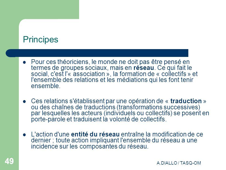 A.DIALLO / TASQ-OM 49 Principes Pour ces théoriciens, le monde ne doit pas être pensé en termes de groupes sociaux, mais en réseau. Ce qui fait le soc