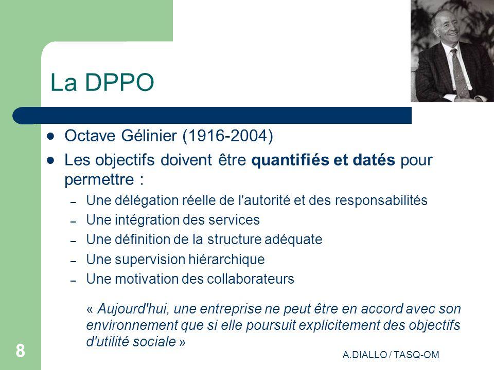 A.DIALLO / TASQ-OM 88 La DPPO Octave Gélinier (1916-2004) Les objectifs doivent être quantifiés et datés pour permettre : – Une délégation réelle de l
