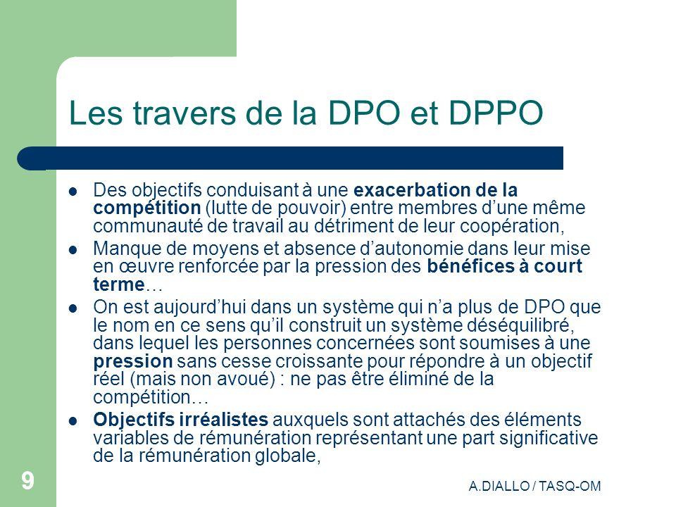 A.DIALLO / TASQ-OM 99 Les travers de la DPO et DPPO Des objectifs conduisant à une exacerbation de la compétition (lutte de pouvoir) entre membres dun