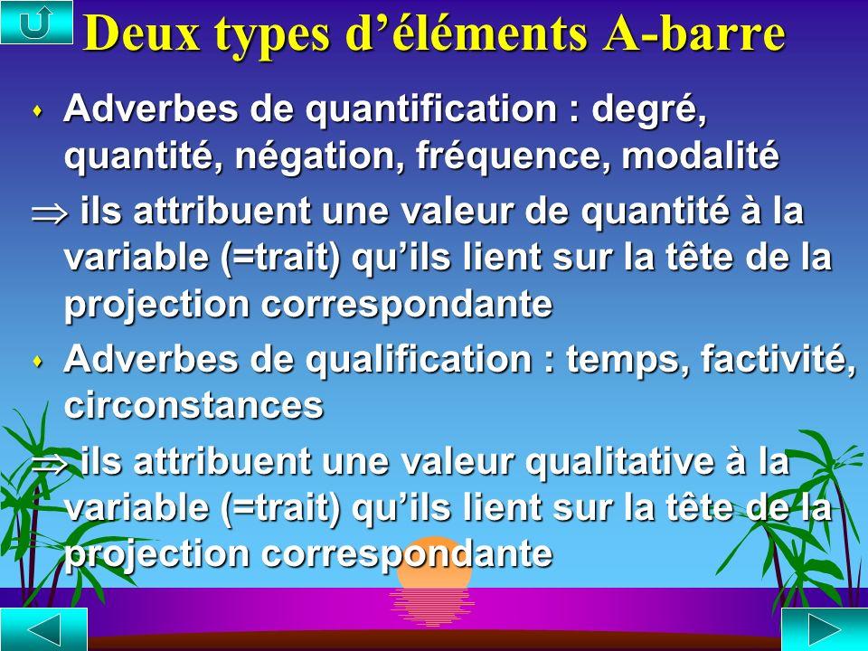 Adverbes en prédication s Relation de prédication secondaire s Relation de prédicat-argument déterminée par la c-commande/m-commande Prédication sur l