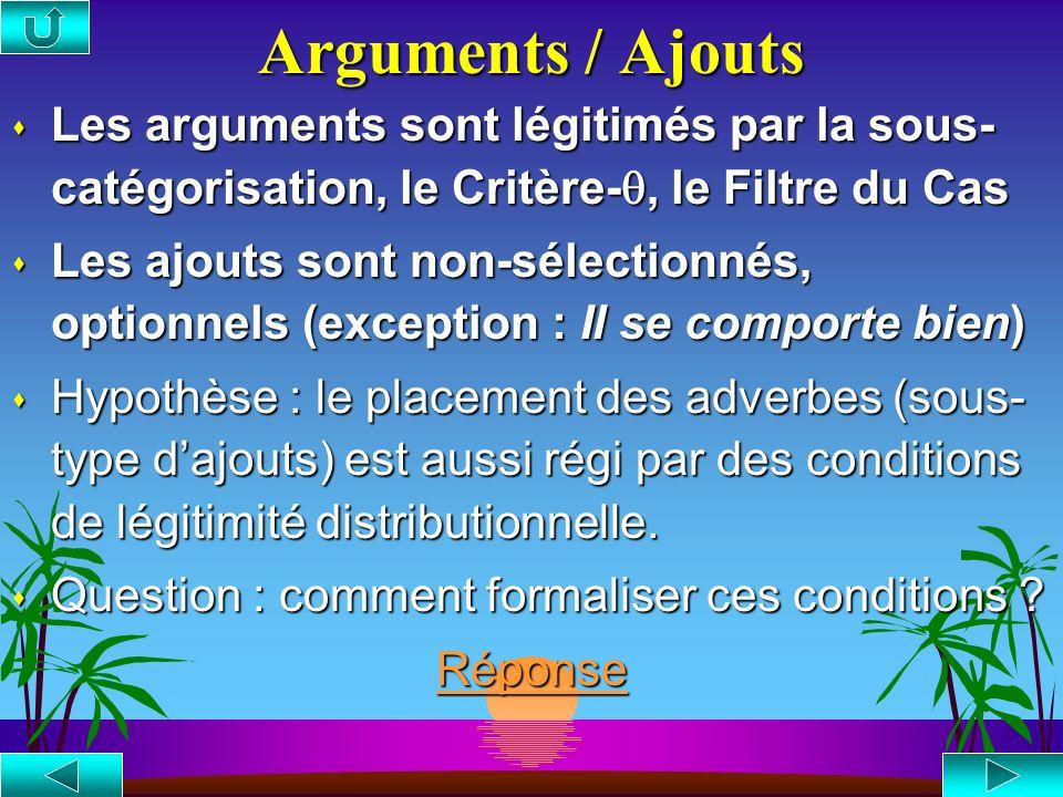 La théorie des Adverbes Cours VII de DEA/DES Janvier 1999