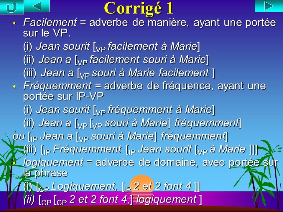 Exercice 1 Cours VII Corrigé Corrigé Pour chacun des adverbes en (1), donnez un ou plusieurs exemples de phrases et déterminez leur position dans la p