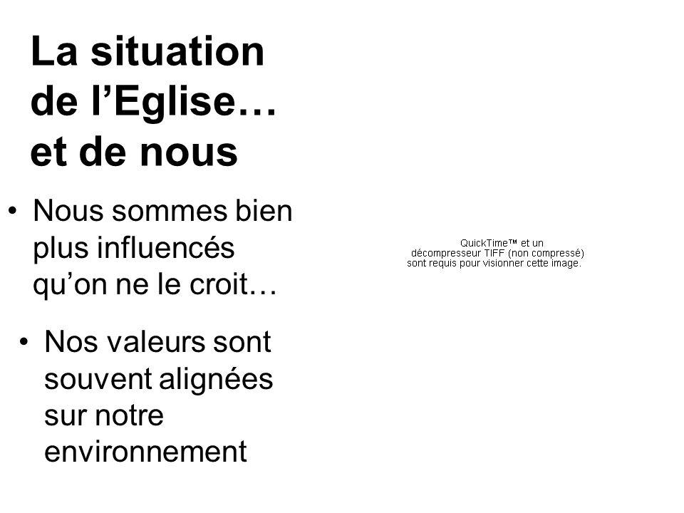 La situation de lEglise… et de nous Nos valeurs sont souvent alignées sur notre environnement Nous sommes bien plus influencés quon ne le croit…