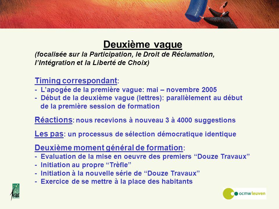 Deuxième vague (focalisée sur la Participation, le Droit de Réclamation, lIntégration et la Liberté de Choix) Timing correspondant : - Lapogée de la p