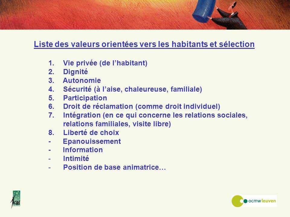 Liste des valeurs orientées vers les habitants et sélection 1. Vie privée (de lhabitant) 2. Dignité 3. Autonomie 4. Sécurité (à laise, chaleureuse, fa