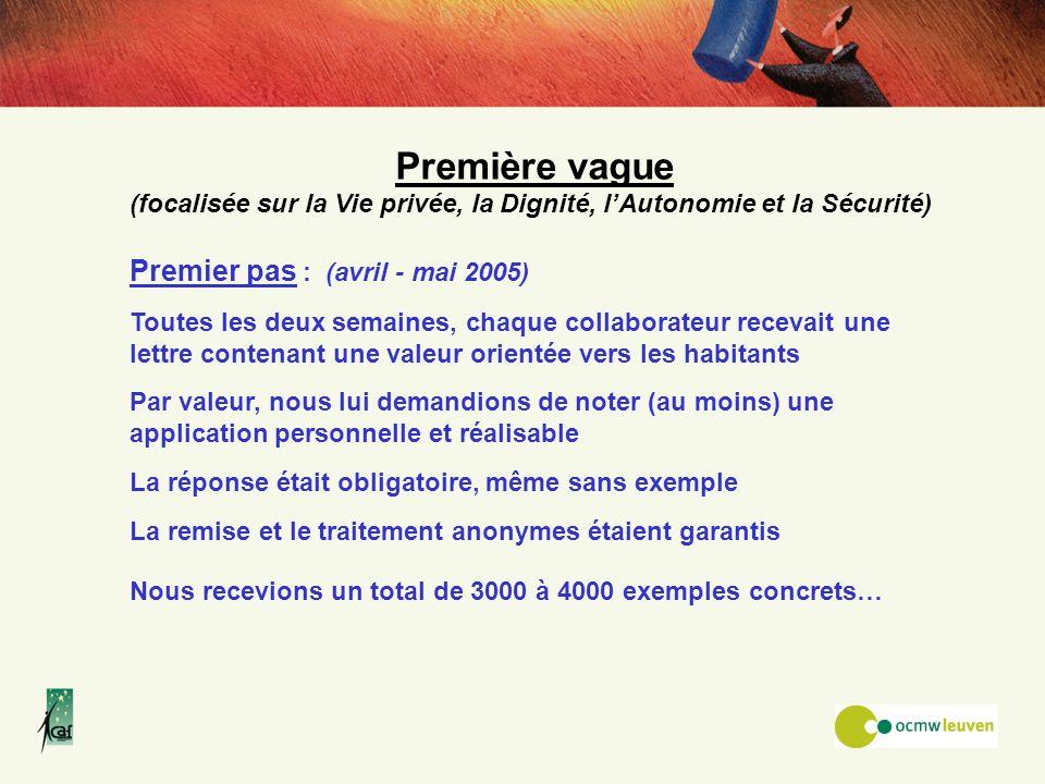 Première vague (focalisée sur la Vie privée, la Dignité, lAutonomie et la Sécurité) Premier pas : (avril - mai 2005) Toutes les deux semaines, chaque