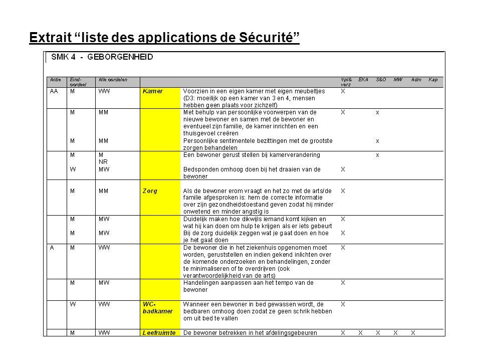 Extrait liste des applications de Sécurité