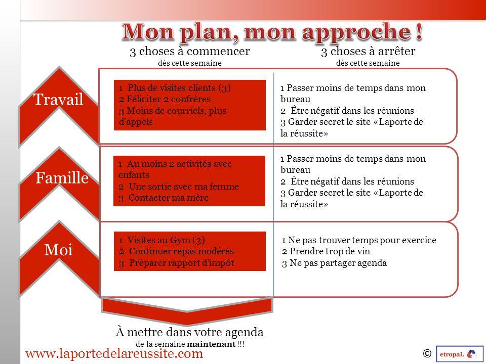 © www.laportedelareussite.com 3 choses à commencer dès cette semaine 3 choses à arrêter dès cette semaine 1 Plus de visites clients (3) 2 Féliciter 2