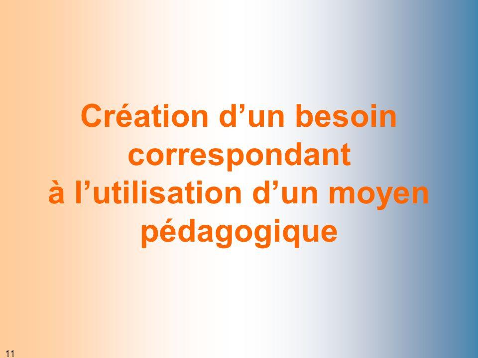 11 Création dun besoin correspondant à lutilisation dun moyen pédagogique