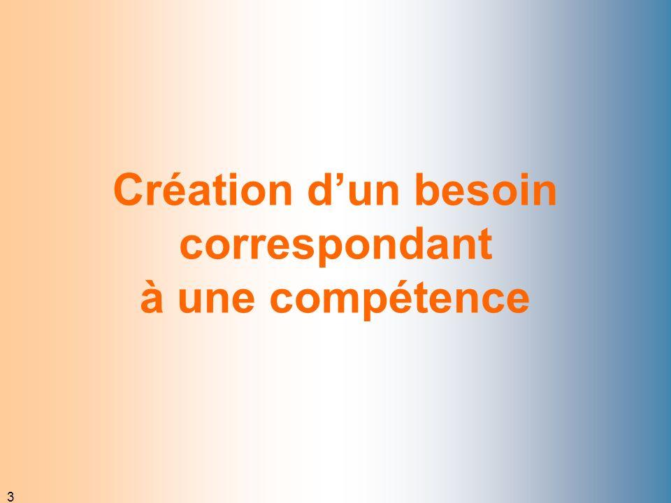 3 Création dun besoin correspondant à une compétence