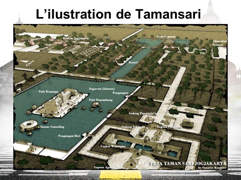 Lilustration de Tamansari