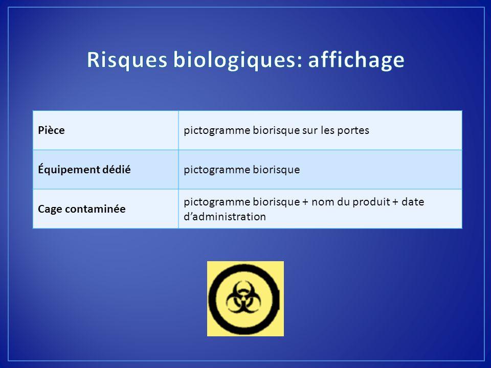 Piècepictogramme biorisque sur les portes Équipement dédiépictogramme biorisque Cage contaminée pictogramme biorisque + nom du produit + date dadminis