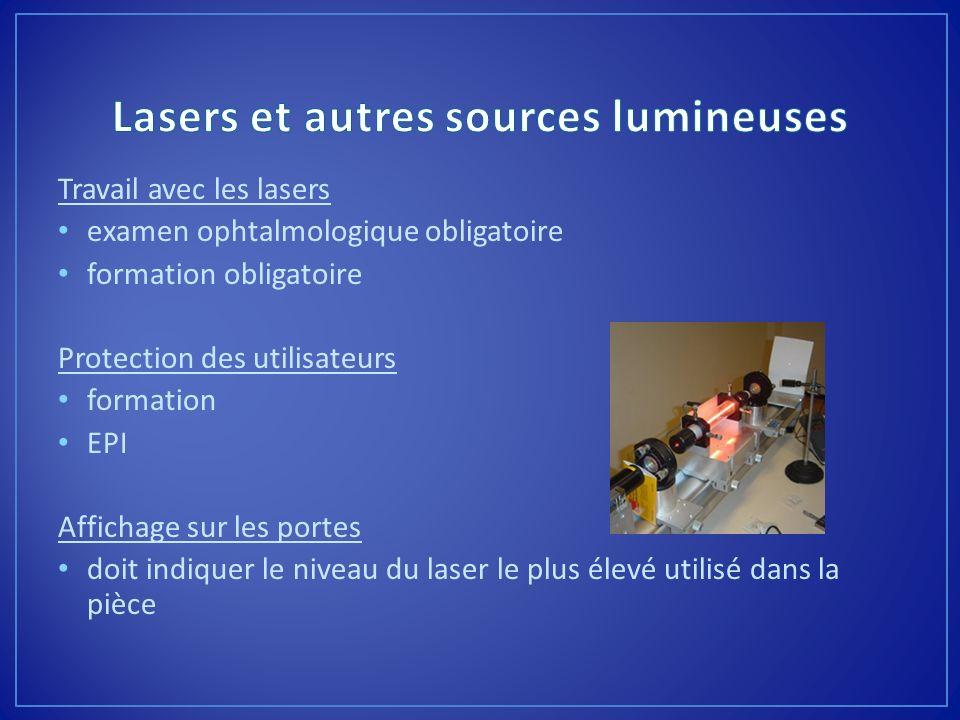 Travail avec les lasers examen ophtalmologique obligatoire formation obligatoire Protection des utilisateurs formation EPI Affichage sur les portes do