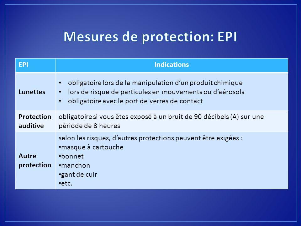 EPIIndications Lunettes obligatoire lors de la manipulation dun produit chimique lors de risque de particules en mouvements ou daérosols obligatoire a