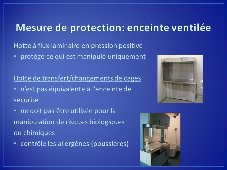 Hotte à flux laminaire en pression positive protège ce qui est manipulé uniquement Hotte de transfert/changements de cages nest pas équivalente à lenc