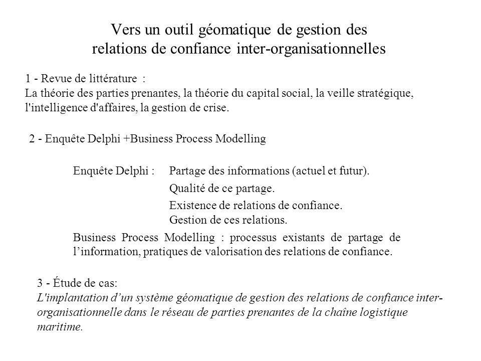 Vers un outil géomatique de gestion des relations de confiance inter-organisationnelles 1 - Revue de littérature : La théorie des parties prenantes, l