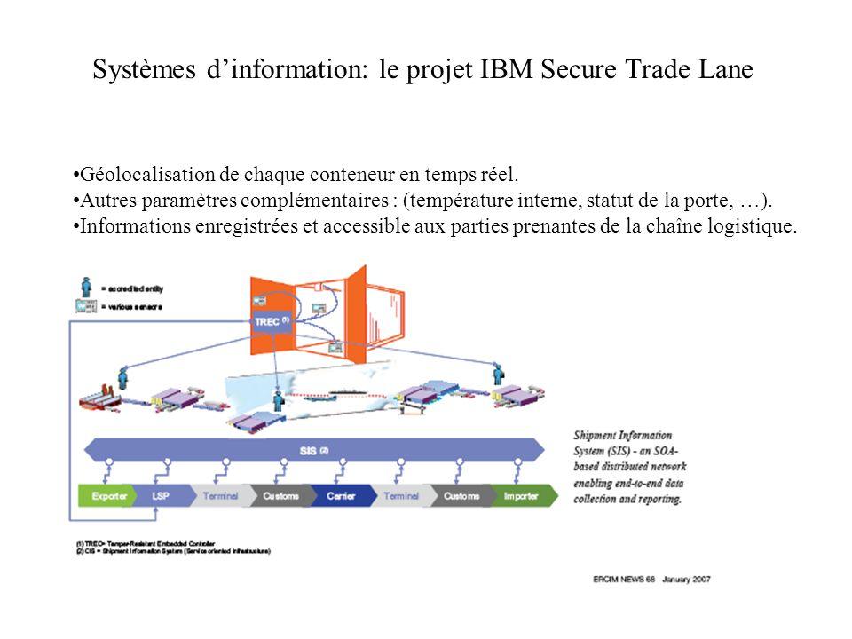 Systèmes dinformation: le projet IBM Secure Trade Lane Géolocalisation de chaque conteneur en temps réel. Autres paramètres complémentaires : (tempéra