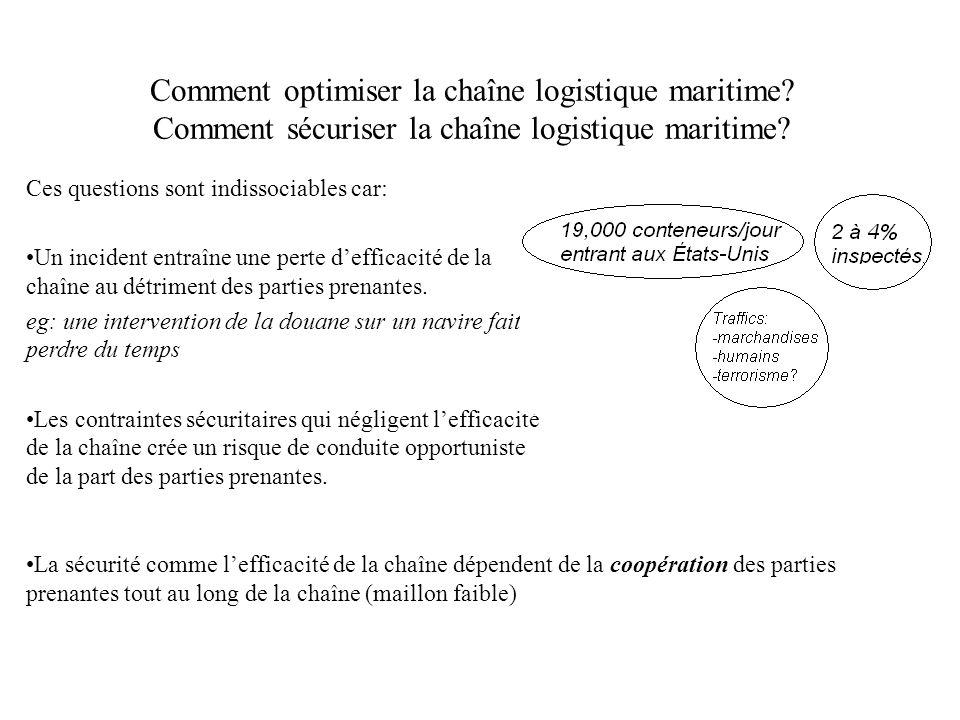 Comment optimiser la chaîne logistique maritime? Comment sécuriser la chaîne logistique maritime? Ces questions sont indissociables car: Un incident e