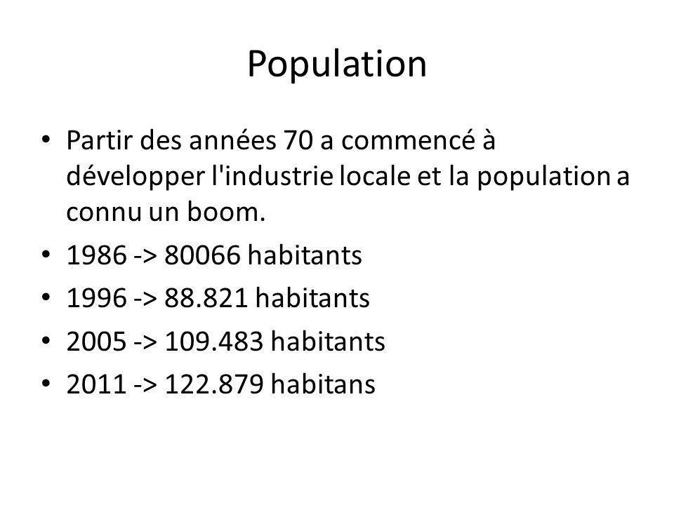 Population Partir des années 70 a commencé à développer l industrie locale et la population a connu un boom.