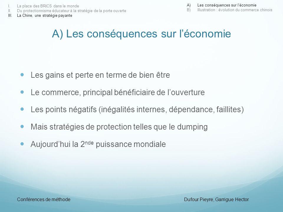 A) Les conséquences sur léconomie Les gains et perte en terme de bien être Le commerce, principal bénéficiaire de louverture Les points négatifs (inég