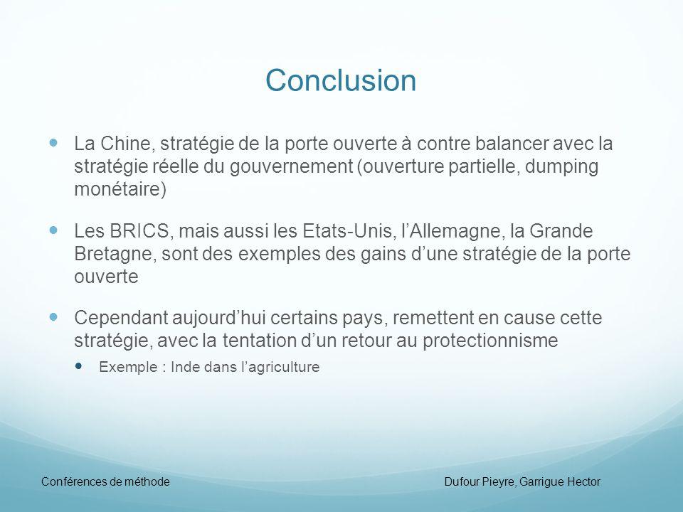 Conclusion La Chine, stratégie de la porte ouverte à contre balancer avec la stratégie réelle du gouvernement (ouverture partielle, dumping monétaire)