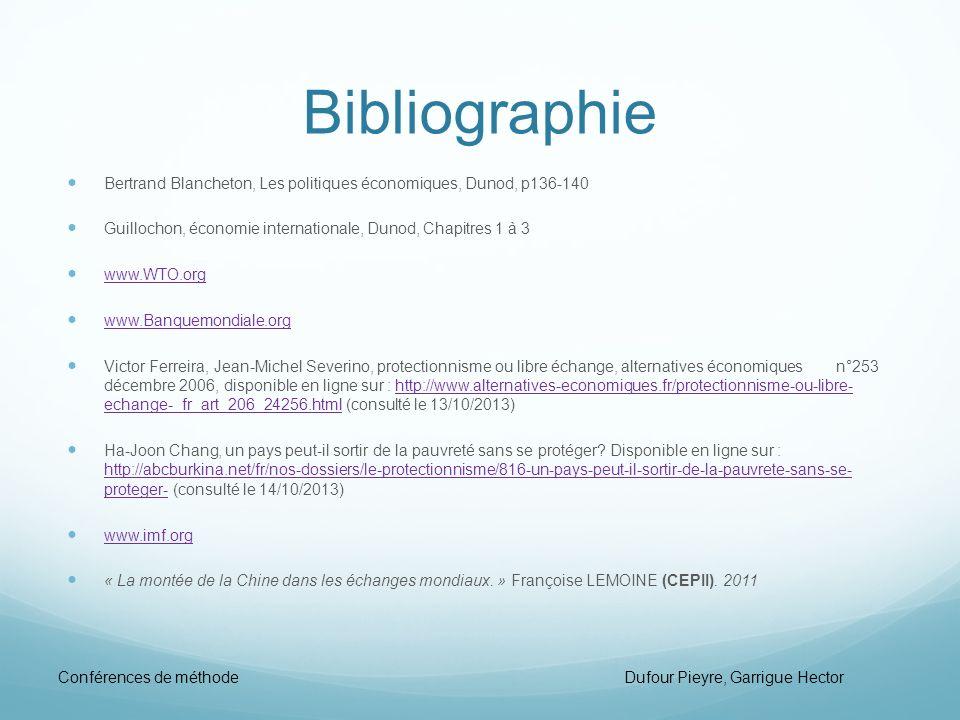 Bibliographie Bertrand Blancheton, Les politiques économiques, Dunod, p136-140 Guillochon, économie internationale, Dunod, Chapitres 1 à 3 www.WTO.org