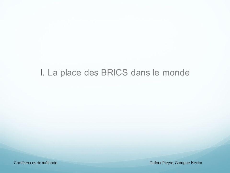 A) Croissance et Commerce I.La place des BRICS dans le monde II.Du protectionnisme éducateur à la stratégie de la porte ouverte III.La Chine, une stratégie payante.