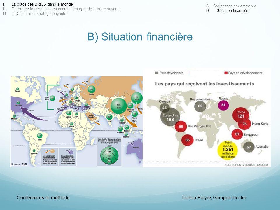 B) Situation financière I.La place des BRICS dans le monde II.Du protectionnisme éducateur à la stratégie de la porte ouverte III.La Chine, une straté