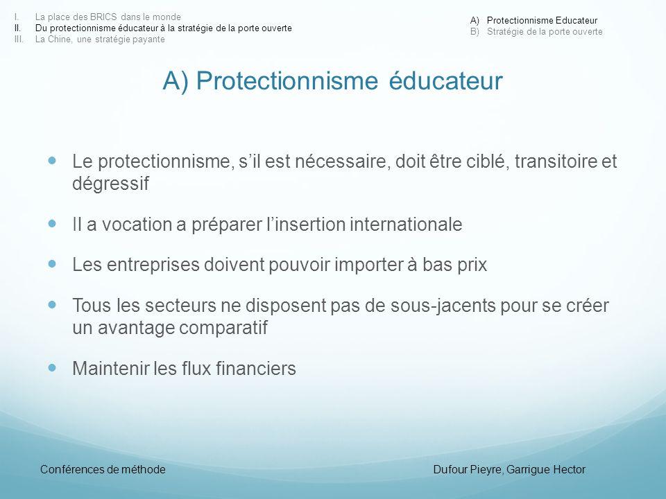 A) Protectionnisme éducateur Le protectionnisme, sil est nécessaire, doit être ciblé, transitoire et dégressif Il a vocation a préparer linsertion int