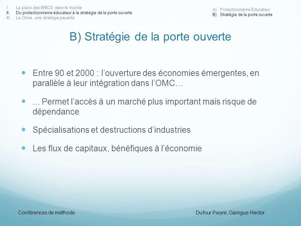 B) Stratégie de la porte ouverte Entre 90 et 2000 : louverture des économies émergentes, en parallèle à leur intégration dans lOMC…... Permet laccès à