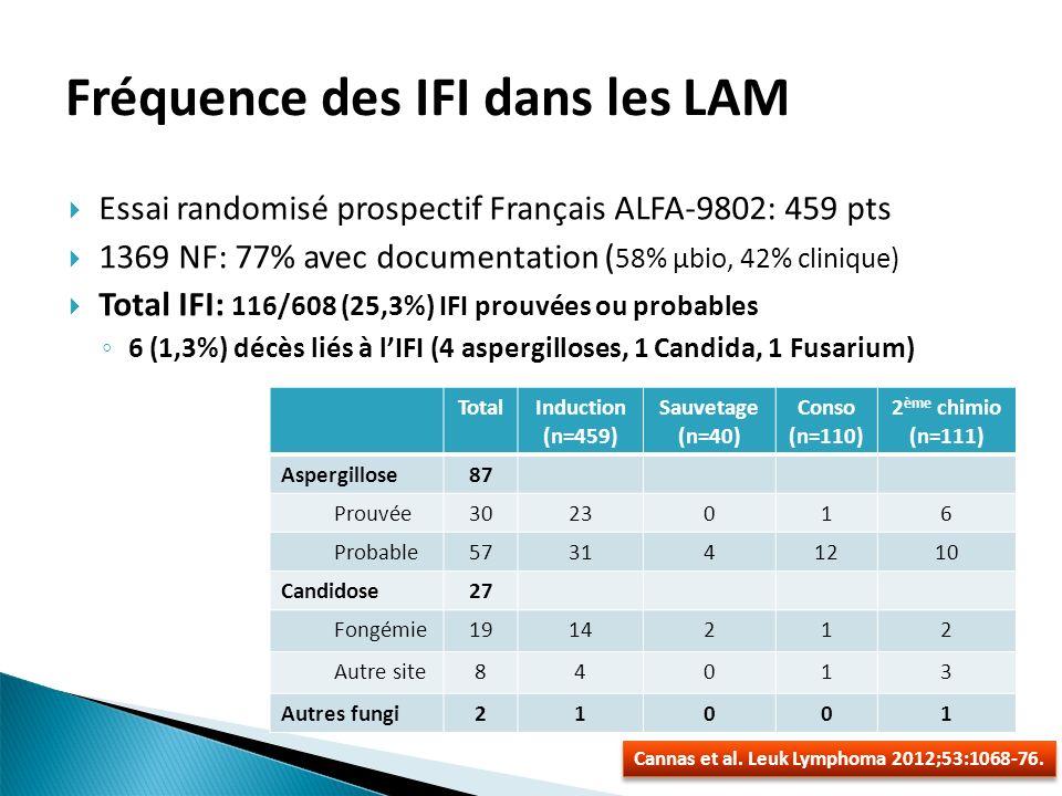 Essai randomisé prospectif Français ALFA-9802: 459 pts 1369 NF: 77% avec documentation ( 58% µbio, 42% clinique) Total IFI: 116/608 (25,3%) IFI prouvées ou probables 6 (1,3%) décès liés à lIFI (4 aspergilloses, 1 Candida, 1 Fusarium) Fréquence des IFI dans les LAM Cannas et al.