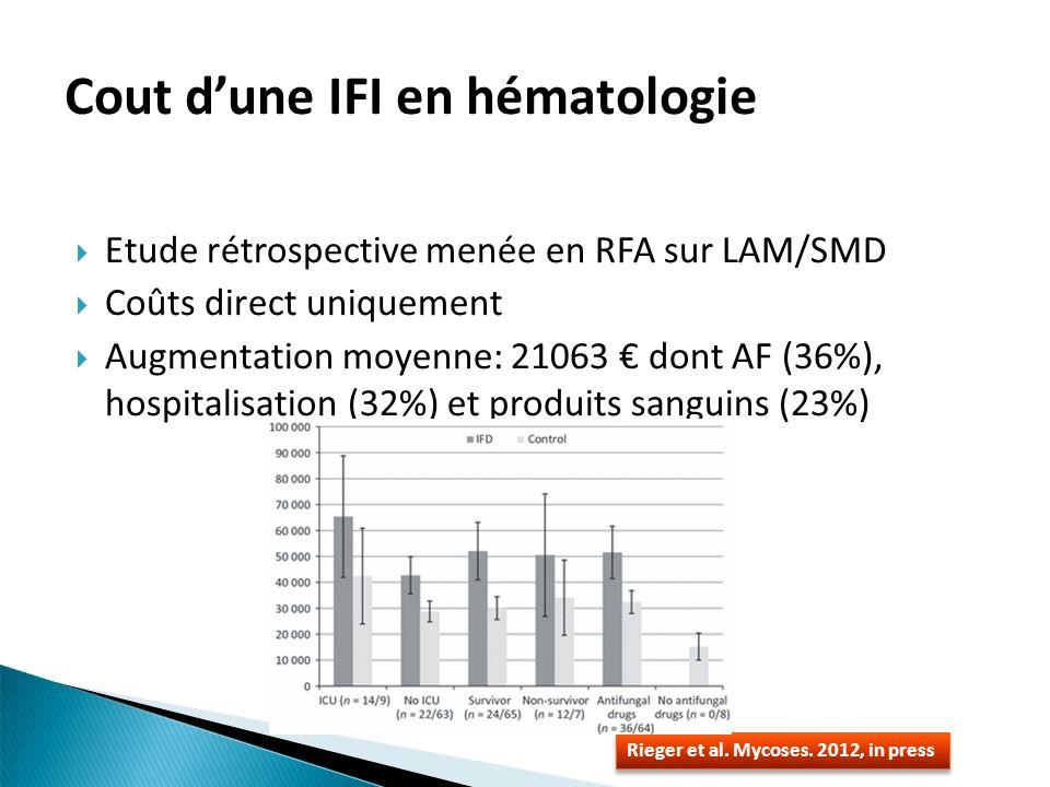 Etude rétrospective menée en RFA sur LAM/SMD Coûts direct uniquement Augmentation moyenne: 21063 dont AF (36%), hospitalisation (32%) et produits sanguins (23%) Cout dune IFI en hématologie Rieger et al.