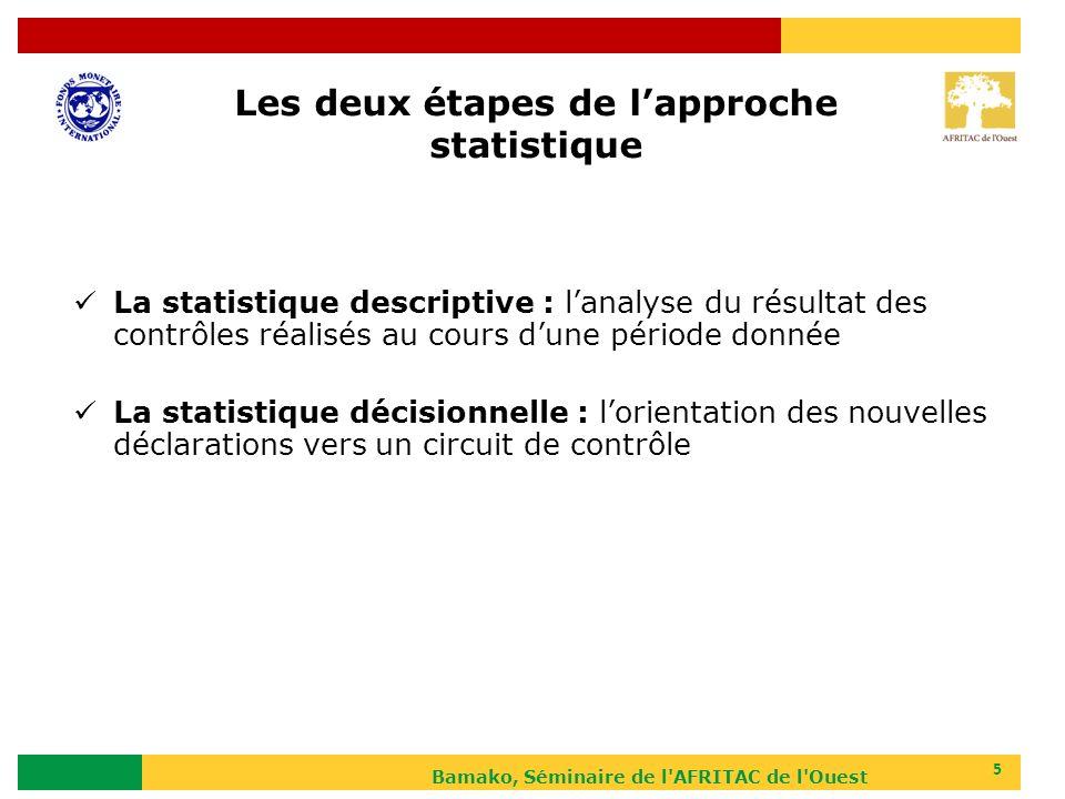 Bamako, Séminaire de l'AFRITAC de l'Ouest 5 Les deux étapes de lapproche statistique La statistique descriptive : lanalyse du résultat des contrôles r