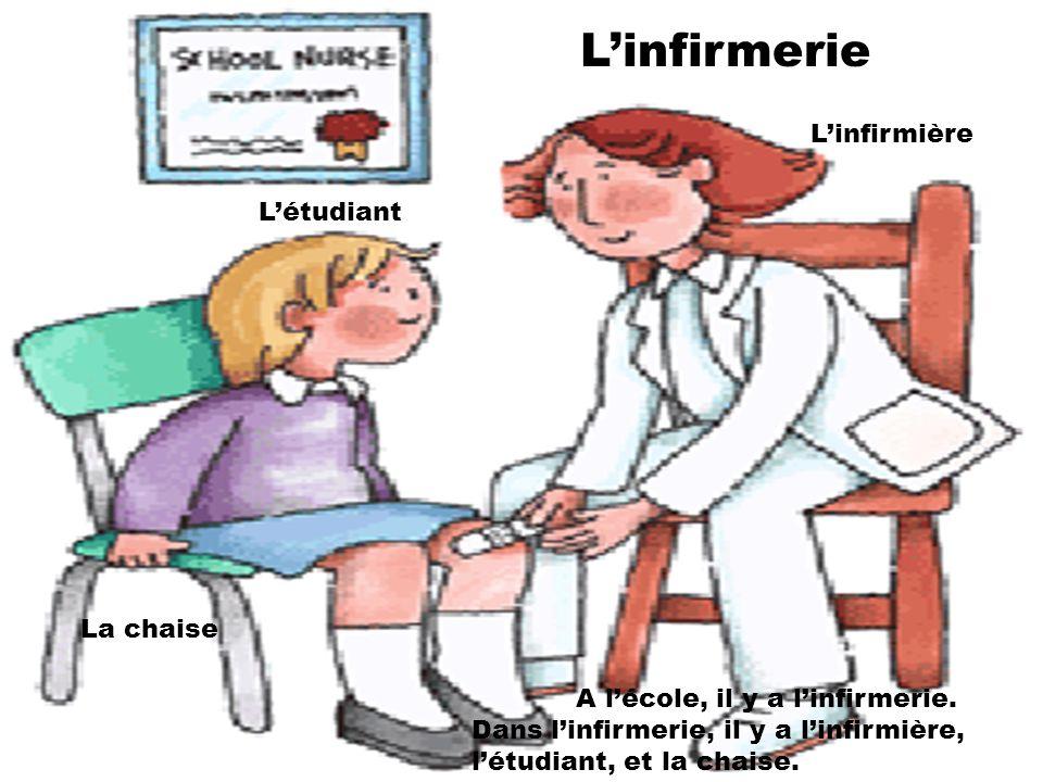 A lécole, il y a linfirmerie. Dans linfirmerie, il y a linfirmière, létudiant, et la chaise. Létudiant Linfirmière La chaise Linfirmerie
