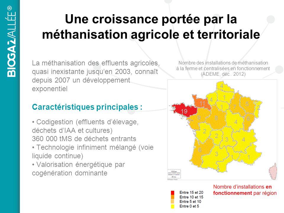 Une croissance portée par la méthanisation agricole et territoriale La méthanisation des effluents agricoles, quasi inexistante jusquen 2003, connaît