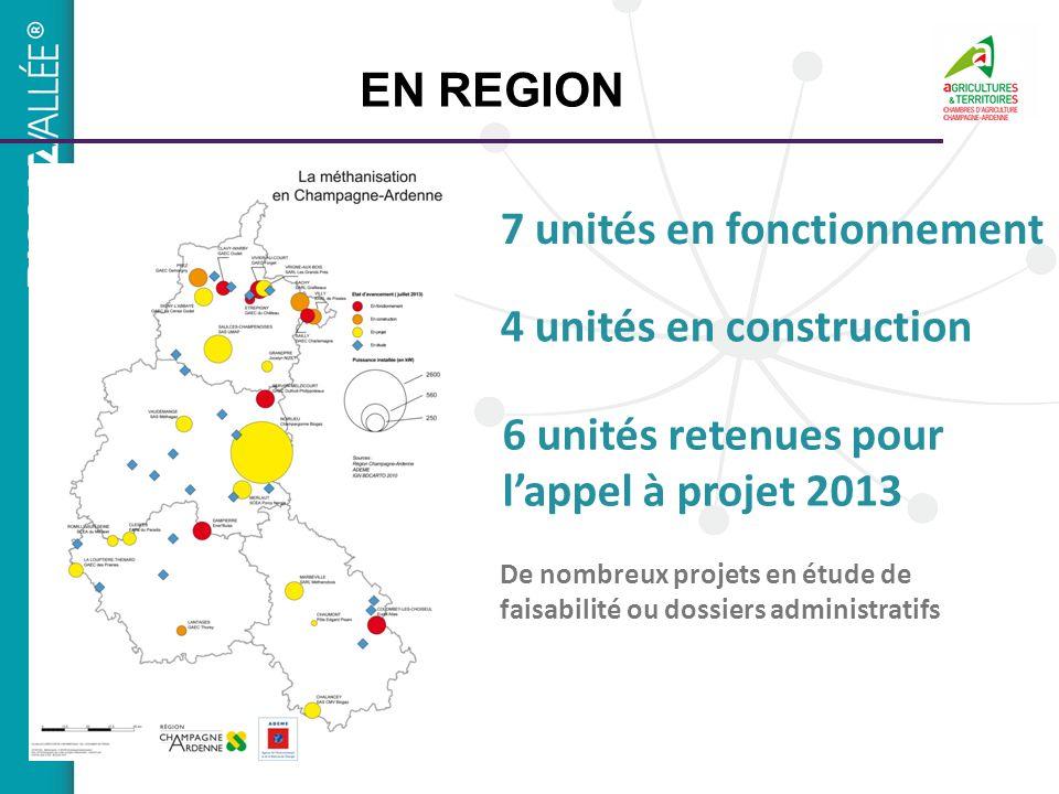 EN REGION 7 unités en fonctionnement De nombreux projets en étude de faisabilité ou dossiers administratifs 4 unités en construction 6 unités retenues pour lappel à projet 2013