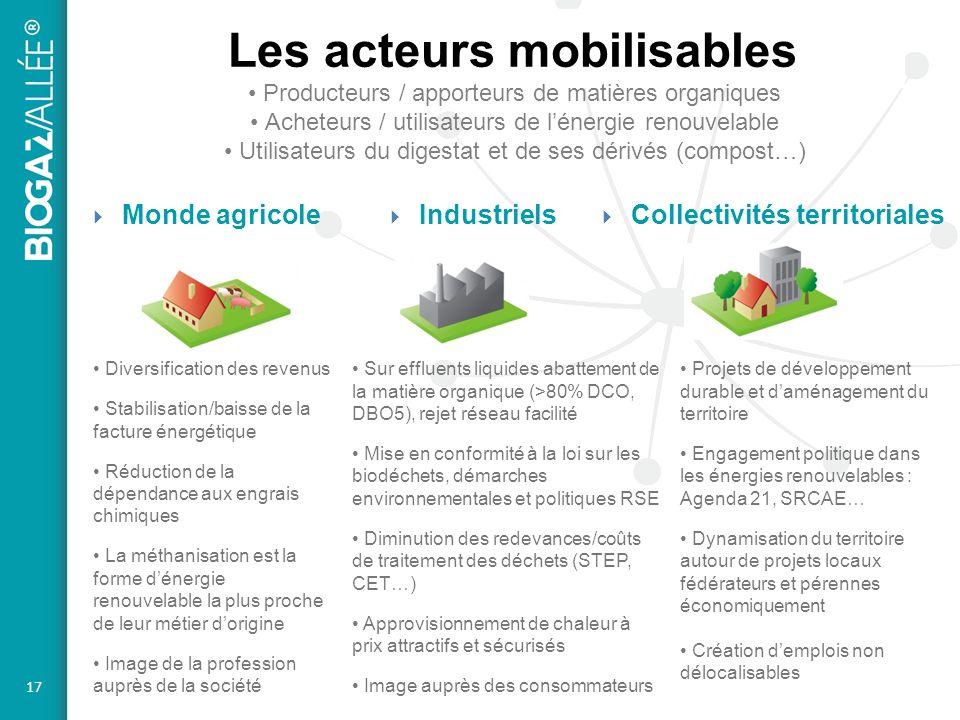 17 Les acteurs mobilisables Industriels Diversification des revenus Stabilisation/baisse de la facture énergétique Réduction de la dépendance aux engr