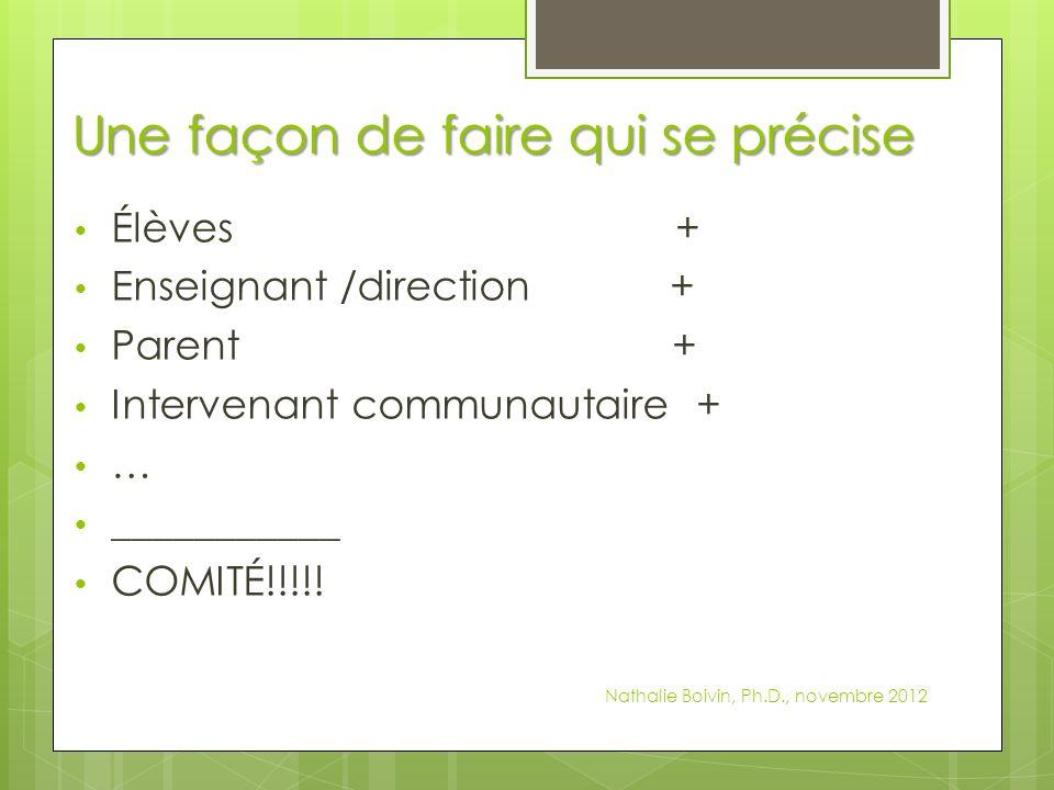 Une façon de faire qui se précise Élèves + Enseignant /direction + Parent + Intervenant communautaire + … ___________ COMITÉ!!!!.