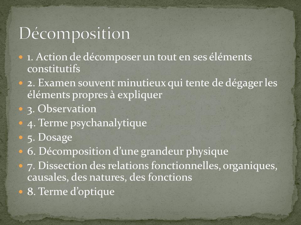 Le « comment » est prépondérant : sujets 1, 2, 5 et 6.