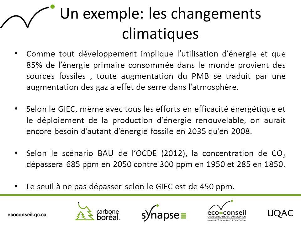 Un exemple: les changements climatiques Comme tout développement implique lutilisation dénergie et que 85% de lénergie primaire consommée dans le mond