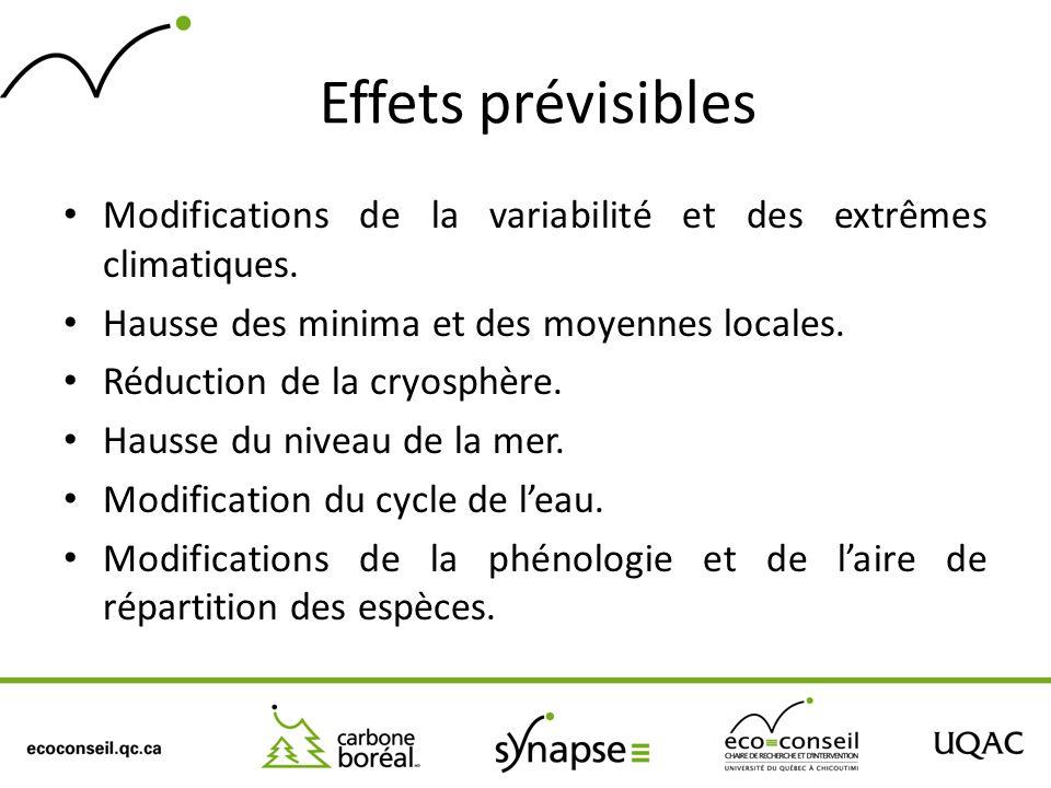 Effets prévisibles Modifications de la variabilité et des extrêmes climatiques. Hausse des minima et des moyennes locales. Réduction de la cryosphère.