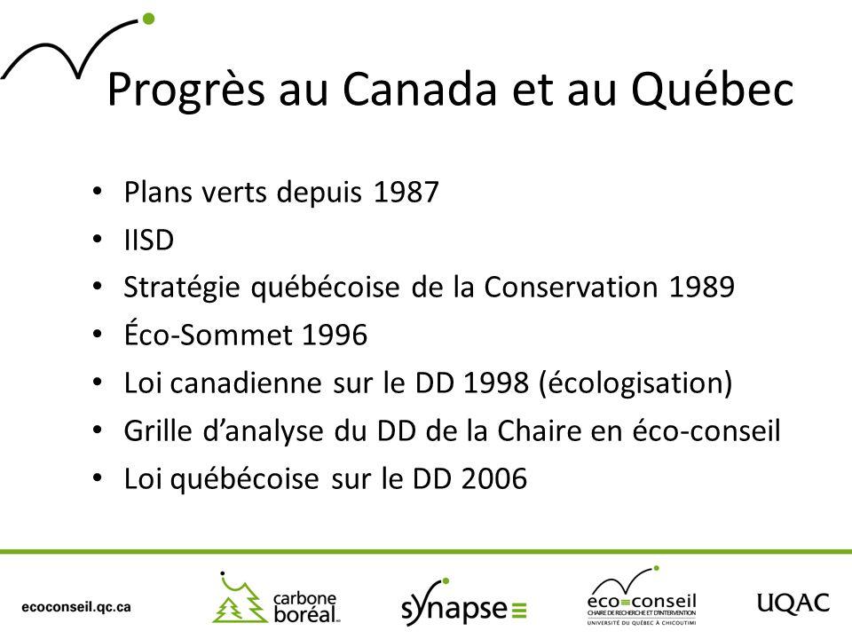 Progrès au Canada et au Québec Plans verts depuis 1987 IISD Stratégie québécoise de la Conservation 1989 Éco-Sommet 1996 Loi canadienne sur le DD 1998