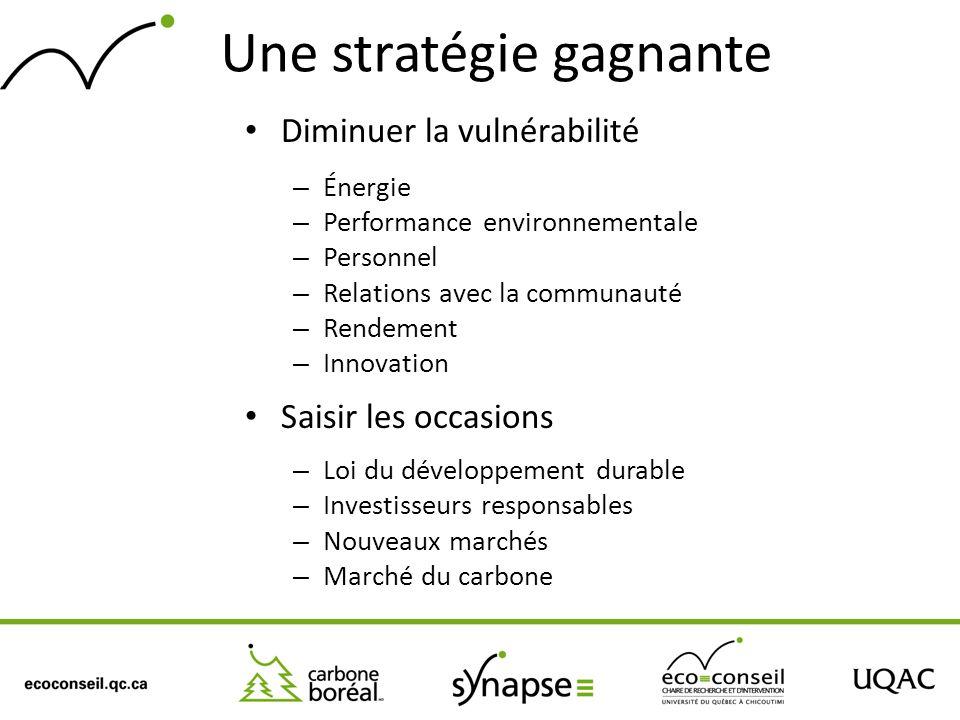 Une stratégie gagnante Diminuer la vulnérabilité – Énergie – Performance environnementale – Personnel – Relations avec la communauté – Rendement – Inn