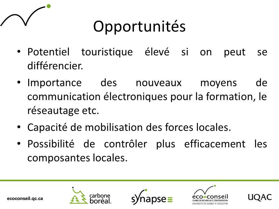 Opportunités Potentiel touristique élevé si on peut se différencier. Importance des nouveaux moyens de communication électroniques pour la formation,