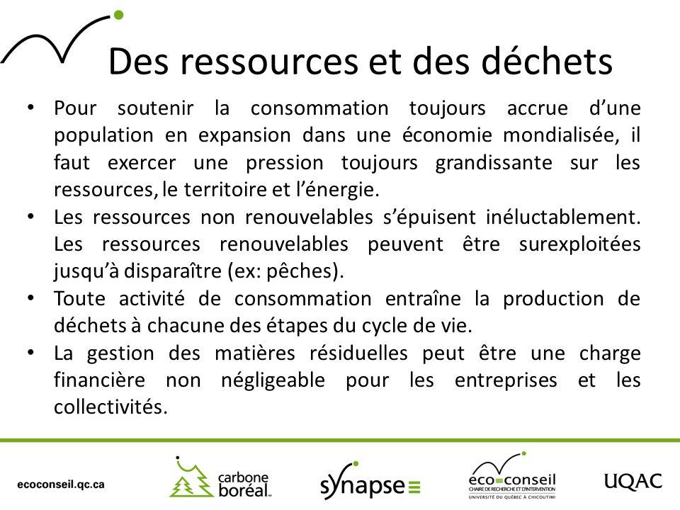 Des ressources et des déchets Pour soutenir la consommation toujours accrue dune population en expansion dans une économie mondialisée, il faut exerce