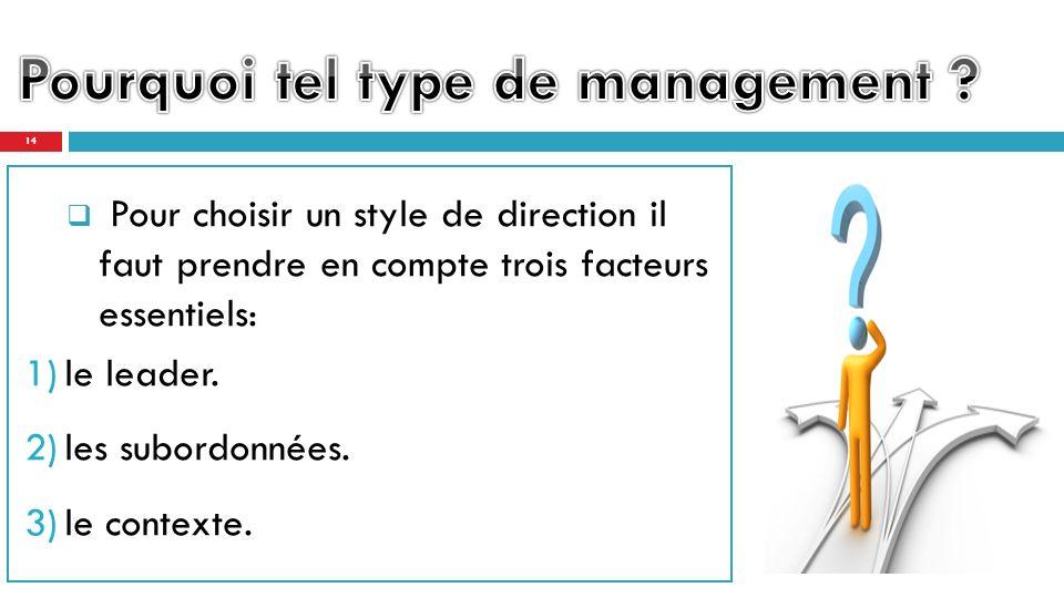 Pour choisir un style de direction il faut prendre en compte trois facteurs essentiels: 1)le leader.