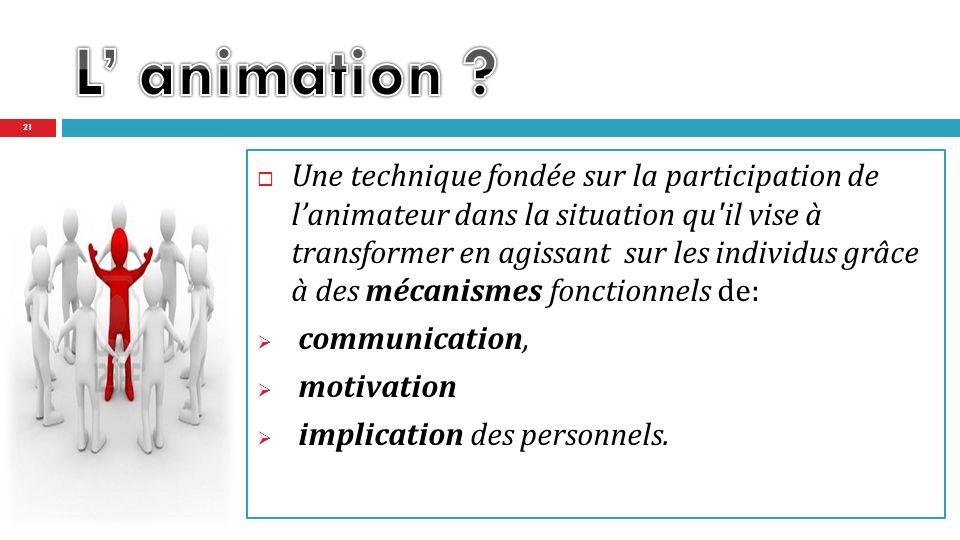 Une technique fondée sur la participation de lanimateur dans la situation qu il vise à transformer en agissant sur les individus grâce à des mécanismes fonctionnels de: communication, motivation implication des personnels.