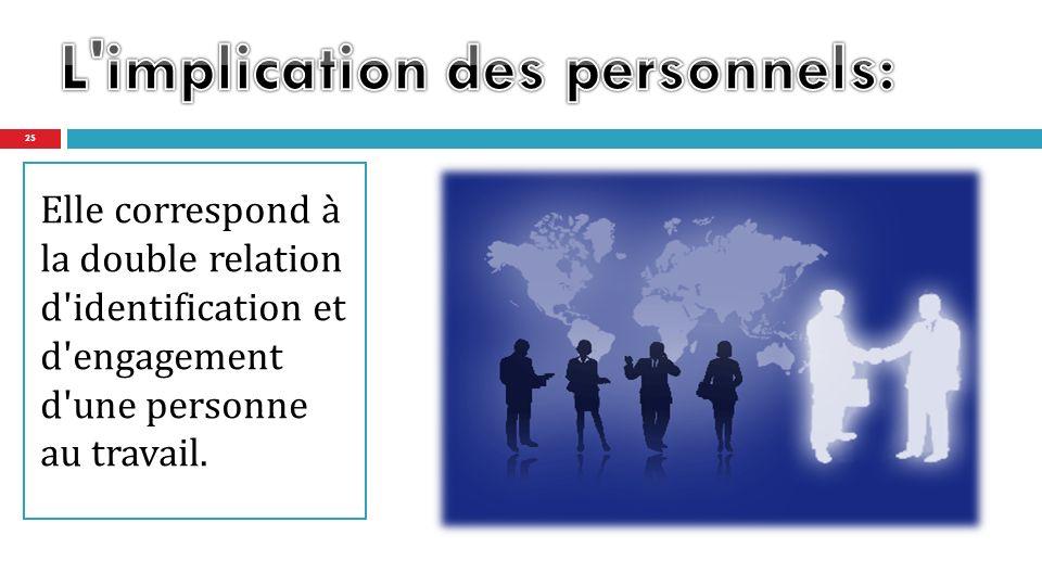 Elle correspond à la double relation d identification et d engagement d une personne au travail. 25